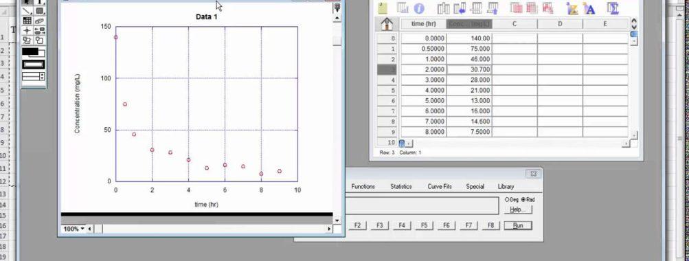 دانلود کرک نرم افزار KaleidaGraph 4.5.4 تجزیه و تحلیل داده ها