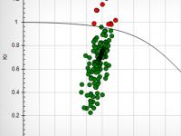دانلود کرک نرم افزار SingalFFS Signal Fitness تجزیه تحلیل مکانیک شکست
