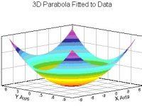 دانلود کرک نرم افزار NLREG تحلیل آماری رگرسیون غیر خطی و تنظیم منحنی